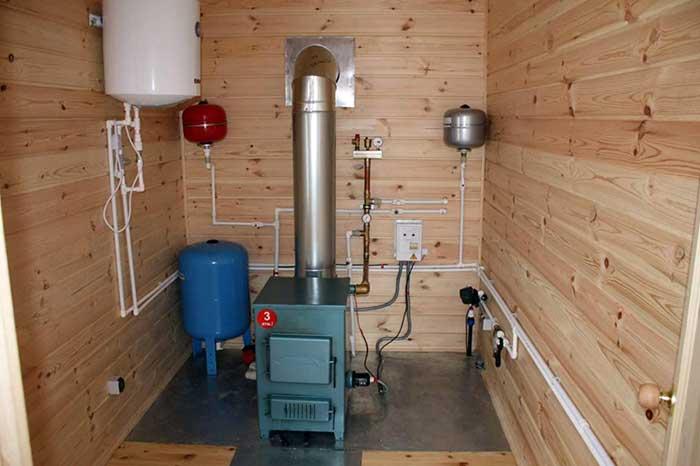 Класическое отопление каркасного дома