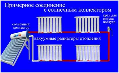 Схема использования вакуумных радиаторов